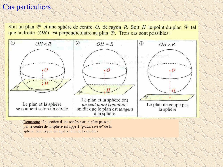 Cas particuliers Remarque : La section d'une sphère par un plan passant par le centre de la sphère est appelé