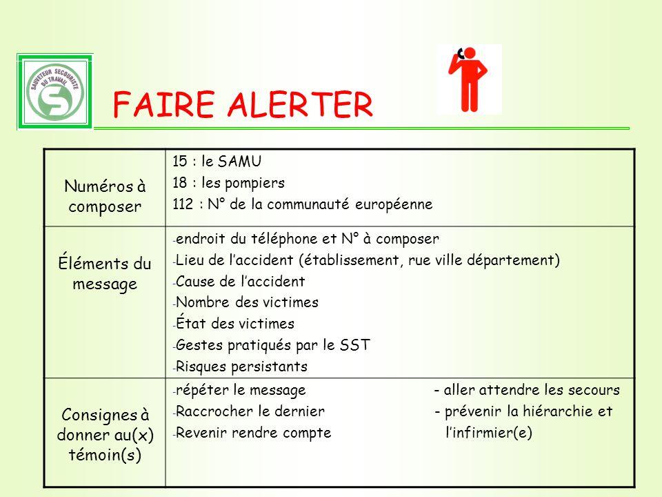 FAIRE ALERTER Numéros à composer 15 : le SAMU 18 : les pompiers 112 : N° de la communauté européenne Éléments du message - endroit du téléphone et N°