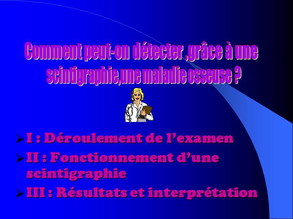 I : Déroulement de lexamen I : Déroulement de lexamen II : Fonctionnement dune scintigraphie II : Fonctionnement dune scintigraphie III : Résultats et interprétation III : Résultats et interprétation
