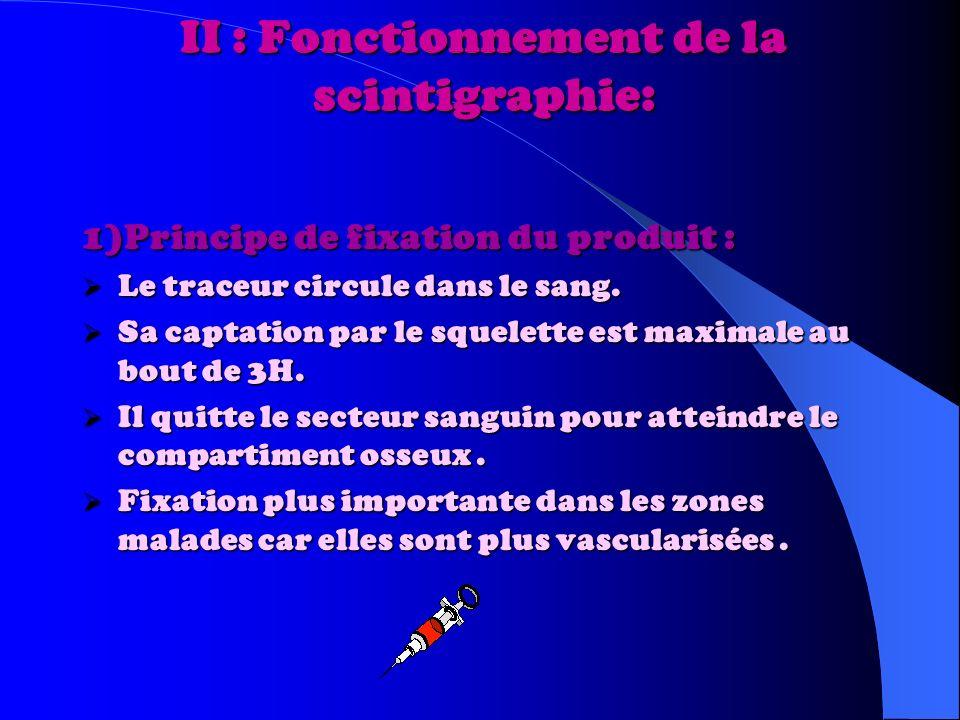 II : Fonctionnement de la scintigraphie: 1)Principe de fixation du produit : Le traceur circule dans le sang.