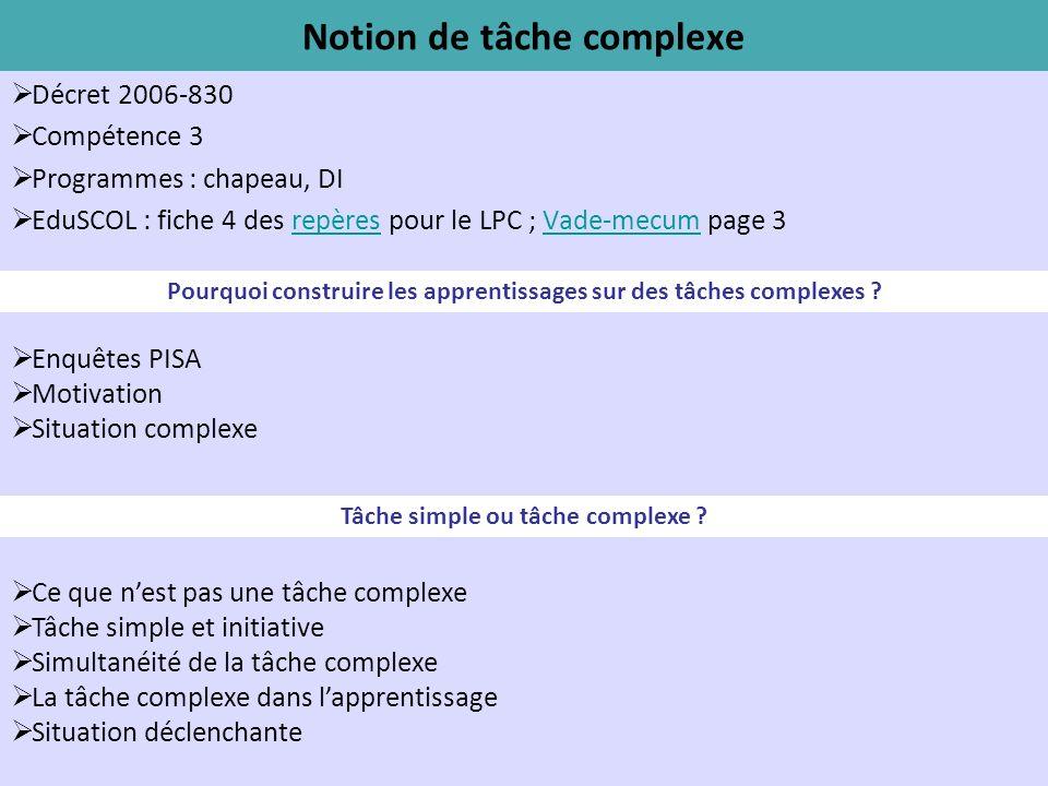Notion de tâche complexe Décret 2006-830 Compétence 3 Programmes : chapeau, DI EduSCOL : fiche 4 des repères pour le LPC ; Vade-mecum page 3repèresVad