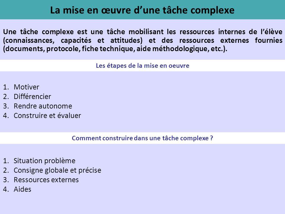 La mise en œuvre dune tâche complexe Une tâche complexe est une tâche mobilisant les ressources internes de lélève (connaissances, capacités et attitu
