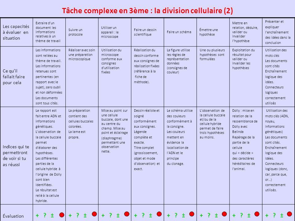 Tâche complexe en 3ème : la division cellulaire (2) Les capacités à évaluer en situation Extraire dun document les informations relatives à un thème d
