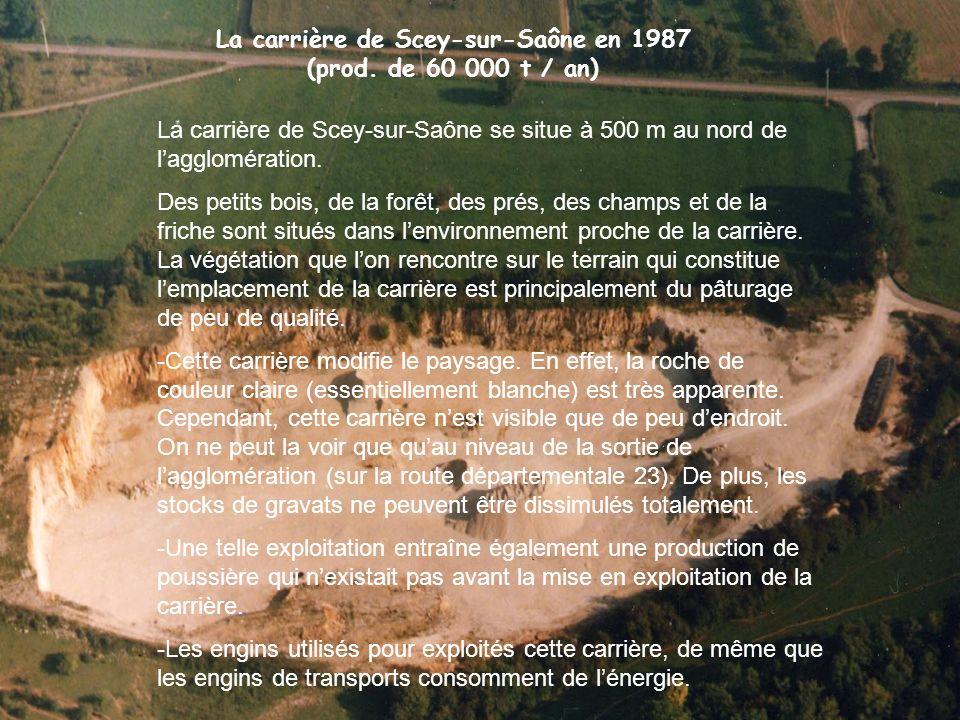 La carrière de Scey-sur-Saône en 1987 (prod. de 60 000 t / an) La carrière de Scey-sur-Saône se situe à 500 m au nord de lagglomération. Des petits bo