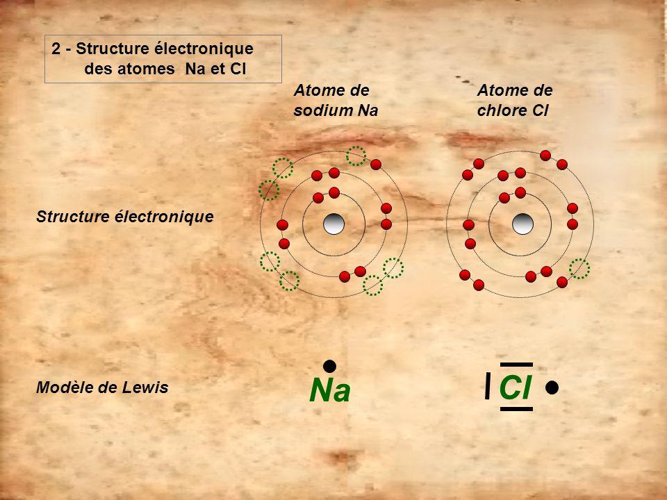 2 - Structure électronique des atomes Na et Cl Structure électronique Atome de sodium Na Atome de chlore Cl Modèle de Lewis Na Cl