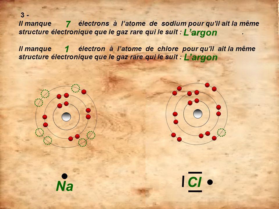 Na 3 - Il manque électrons à latome de sodium pour qu'il ait la même structure électronique que le gaz rare qui le suit :. Il manque électron à latome