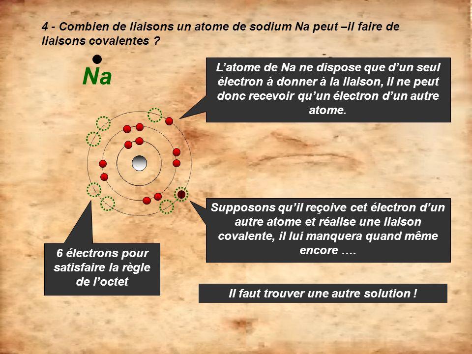 4 - Combien de liaisons un atome de sodium Na peut –il faire de liaisons covalentes ? Na Latome de Na ne dispose que dun seul électron à donner à la l