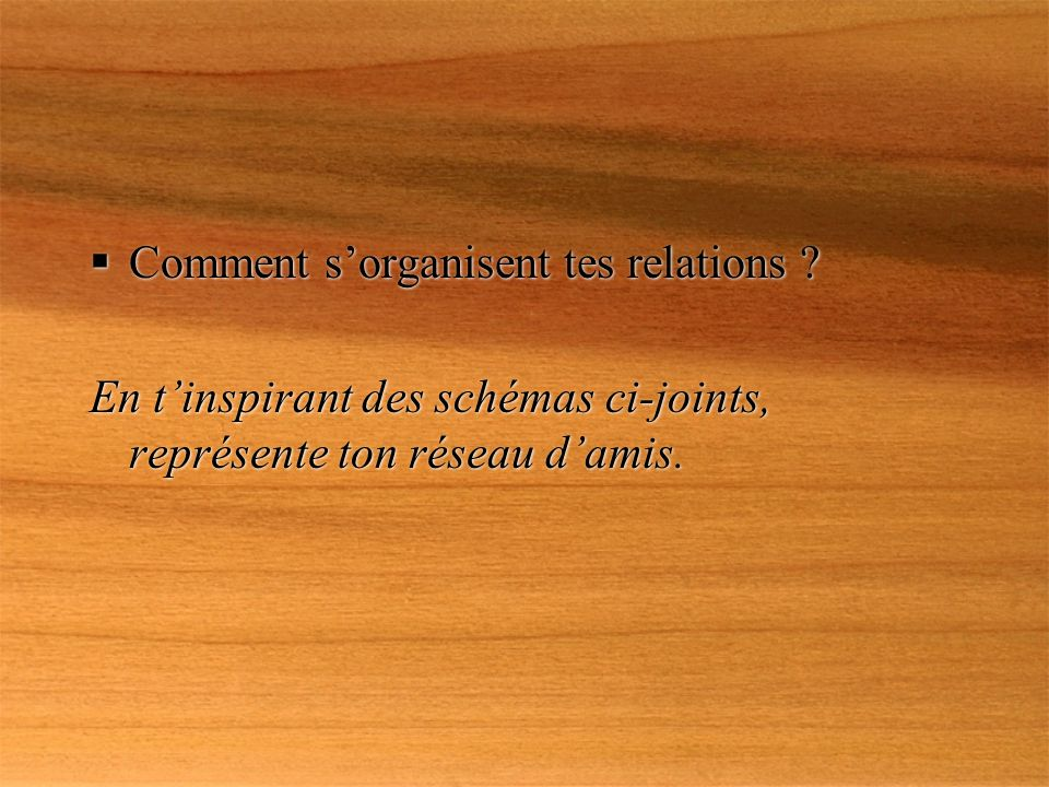 Comment sorganisent tes relations .