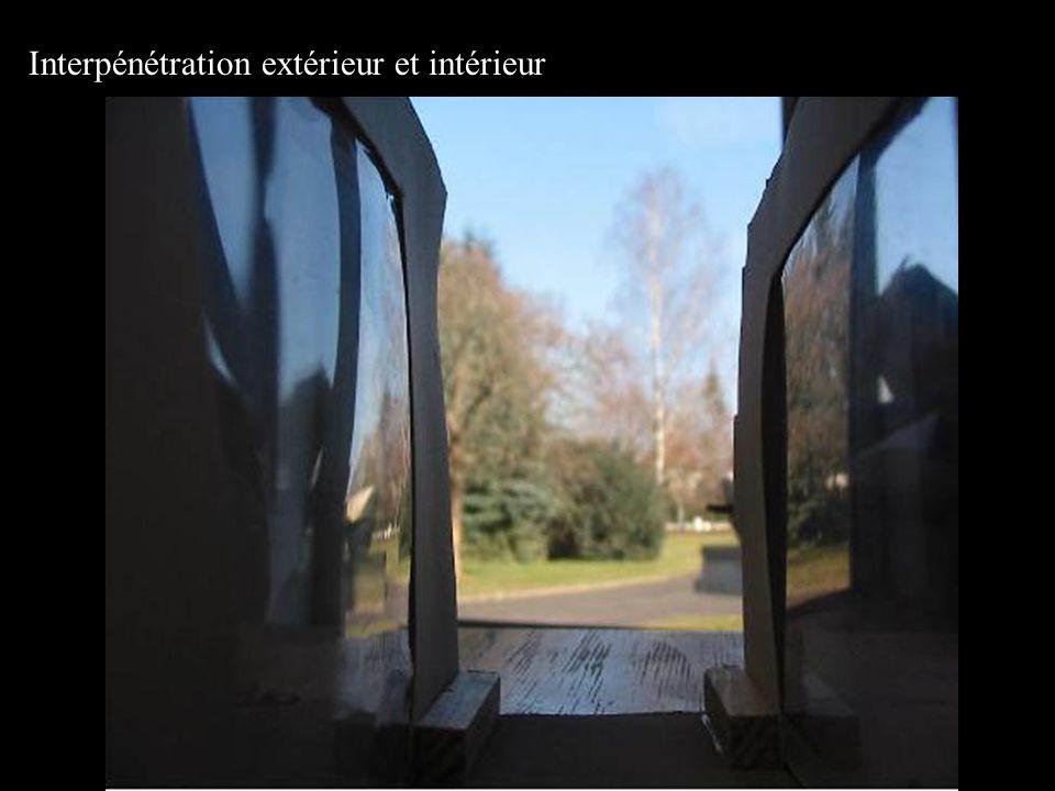 Interpénétration extérieur et intérieur