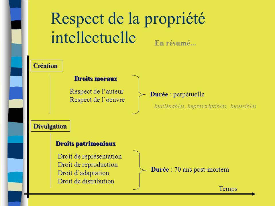 En résumé... Création Droits moraux Respect de lauteur Respect de loeuvre Durée : perpétuelle Temps Divulgation Droits patrimoniaux Droit de représent