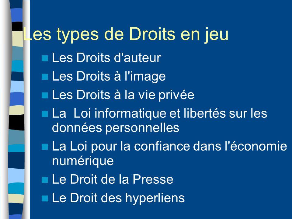 Les types de Droits en jeu Les Droits d'auteur Les Droits à l'image Les Droits à la vie privée La Loi informatique et libertés sur les données personn