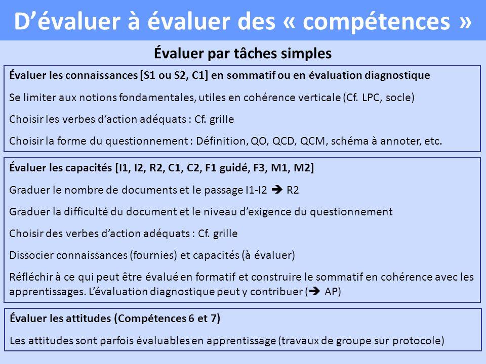 Dévaluer à évaluer des « compétences » Évaluer par tâches simples Évaluer les connaissances [S1 ou S2, C1] en sommatif ou en évaluation diagnostique Se limiter aux notions fondamentales, utiles en cohérence verticale (Cf.