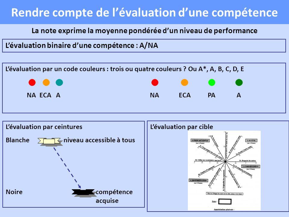 Rendre compte de lévaluation dune compétence La note exprime la moyenne pondérée dun niveau de performance Lévaluation binaire dune compétence : A/NA Lévaluation par un code couleurs : trois ou quatre couleurs .