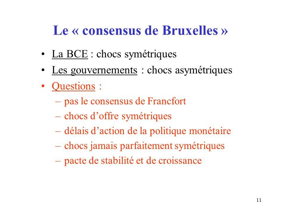 11 Le « consensus de Bruxelles » La BCE : chocs symétriques Les gouvernements : chocs asymétriques Questions : –pas le consensus de Francfort –chocs doffre symétriques –délais daction de la politique monétaire –chocs jamais parfaitement symétriques –pacte de stabilité et de croissance