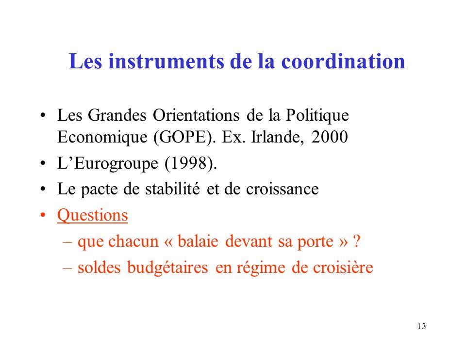 13 Les instruments de la coordination Les Grandes Orientations de la Politique Economique (GOPE).