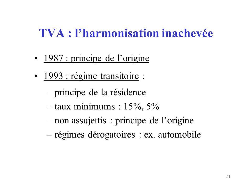 21 TVA : lharmonisation inachevée 1987 : principe de lorigine 1993 : régime transitoire : –principe de la résidence –taux minimums : 15%, 5% –non assujettis : principe de lorigine –régimes dérogatoires : ex.