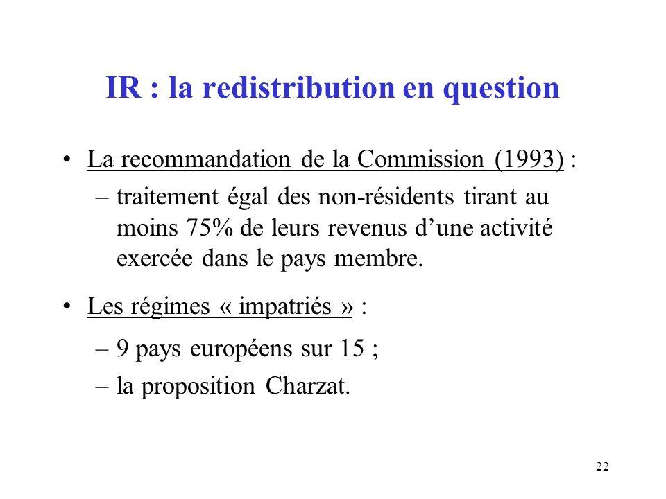 22 IR : la redistribution en question La recommandation de la Commission (1993) : –traitement égal des non-résidents tirant au moins 75% de leurs revenus dune activité exercée dans le pays membre.