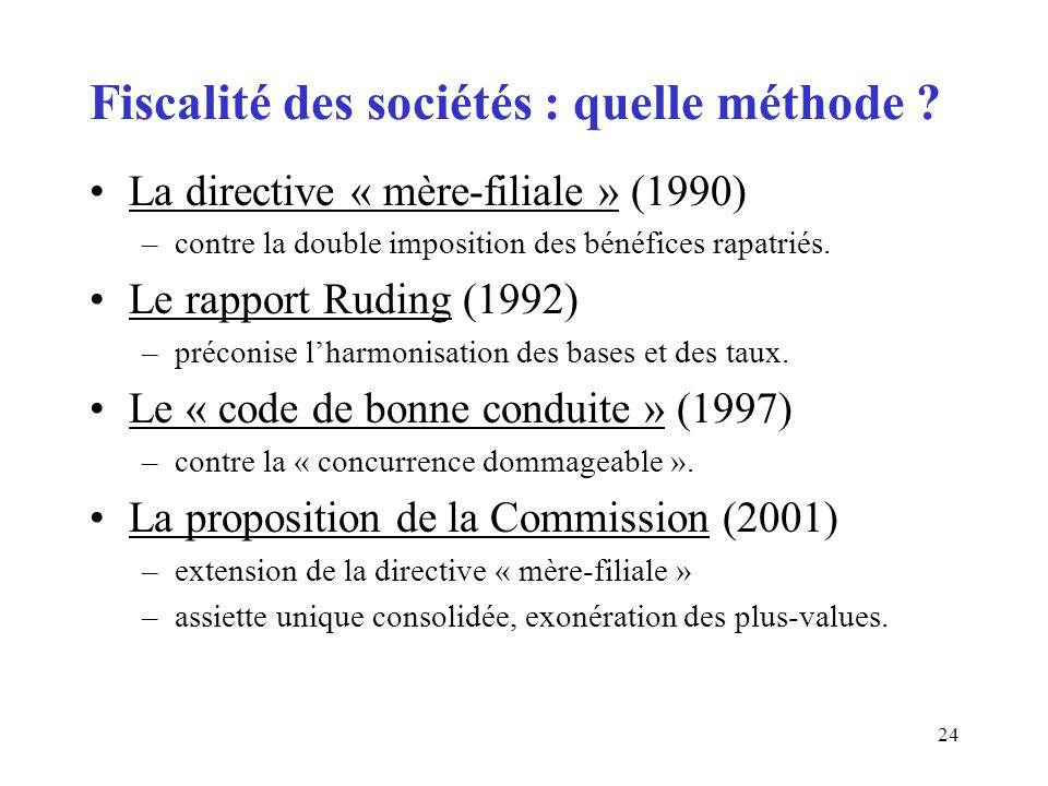 24 Fiscalité des sociétés : quelle méthode .