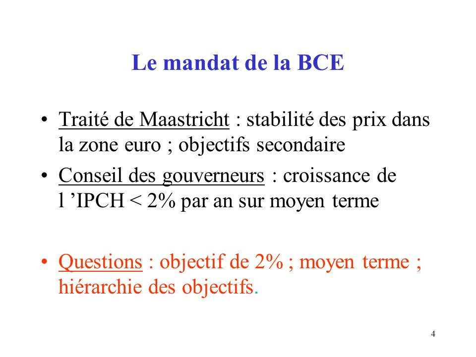 4 Le mandat de la BCE Traité de Maastricht : stabilité des prix dans la zone euro ; objectifs secondaire Conseil des gouverneurs : croissance de l IPCH < 2% par an sur moyen terme Questions : objectif de 2% ; moyen terme ; hiérarchie des objectifs.