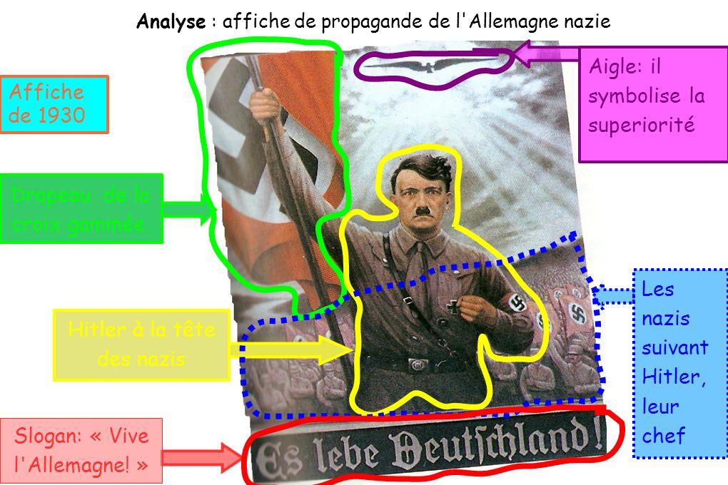 Analyse : affiche de propagande de l Allemagne nazie Slogan: « Vive l Allemagne.