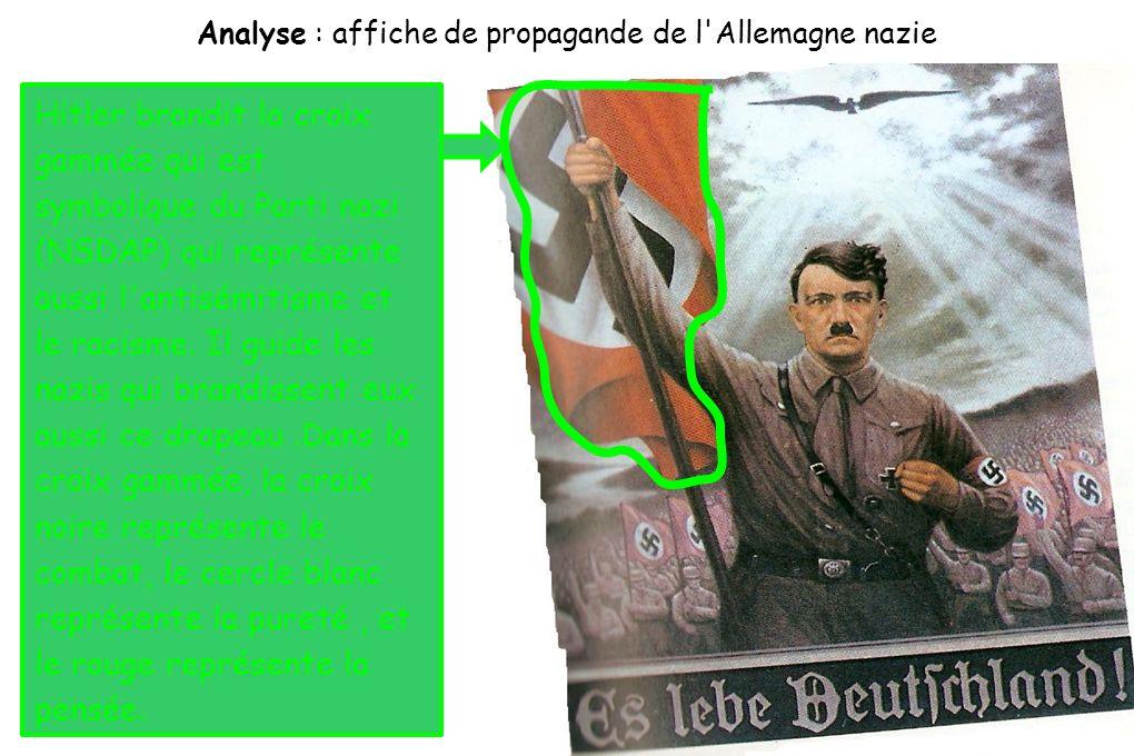 Analyse : affiche de propagande de l'Allemagne nazie Slogan: « Vive l'Allemagne! » Drapeau de la croix gammée. Hitler à la tête des nazis Aigle: il sy