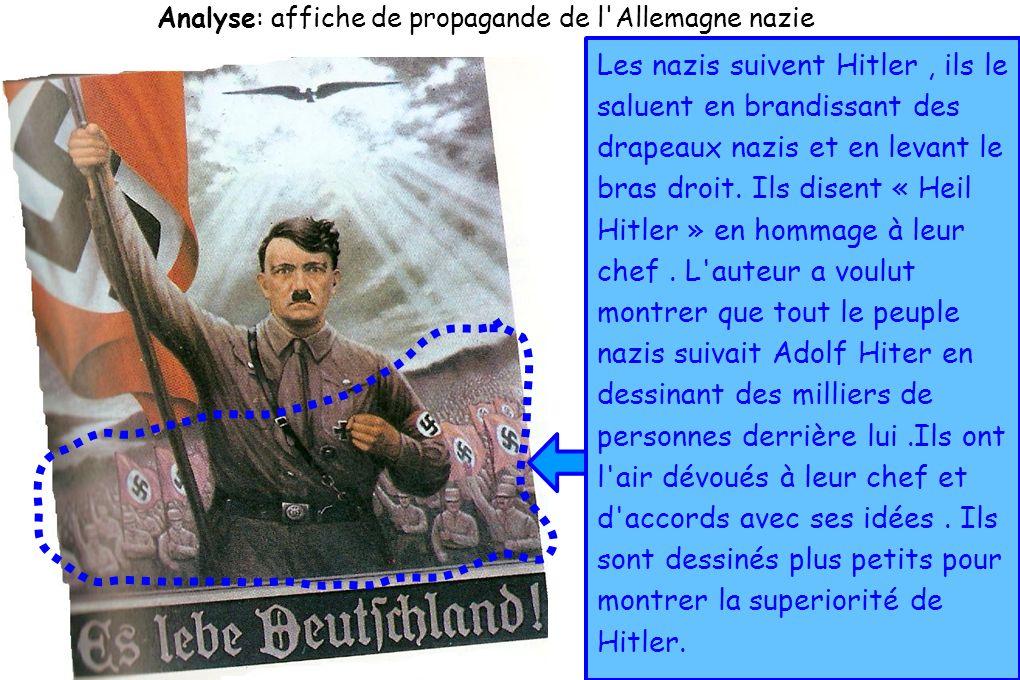 Analyse : affiche de propagande de l'Allemagne nazie Hitler brandit la croix gammée qui est symbolique du Parti nazi (NSDAP) qui représente aussi l'an