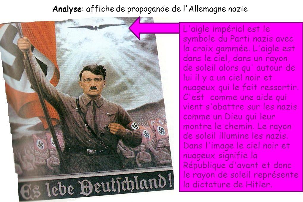 Analyse: affiche de propagande de l'Allemagne nazie Hitler brandissant le drapeau de la croix gammée qui montre le racisme et l'antisémitisme. Il a le