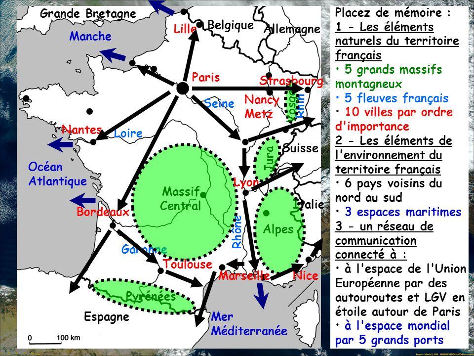 Placez de mémoire : 1 - Les éléments naturels du territoire français 5 grands massifs montagneux 5 fleuves français 10 villes par ordre d'importance 2