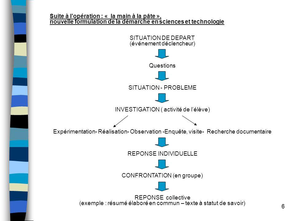 6 Suite à lopération : « la main à la pâte », nouvelle formulation de la démarche en sciences et technologie SITUATION DE DEPART (événement déclencheu