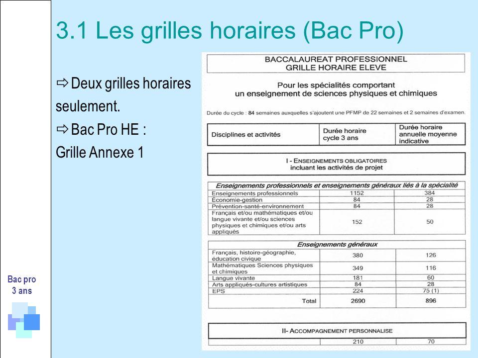 Deux grilles horaires seulement. Bac Pro HE : Grille Annexe 1 3.1 Les grilles horaires (Bac Pro) Bac pro 3 ans