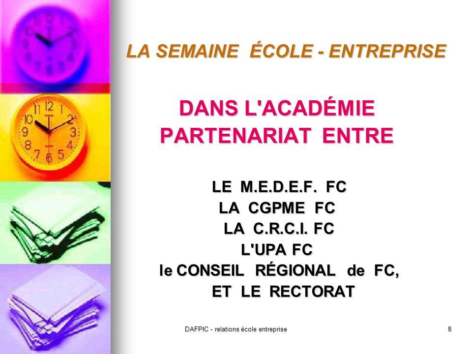 DAFPIC - relations école entreprise8 LA SEMAINE ÉCOLE - ENTREPRISE DANS L ACADÉMIE PARTENARIAT ENTRE LE M.E.D.E.F.