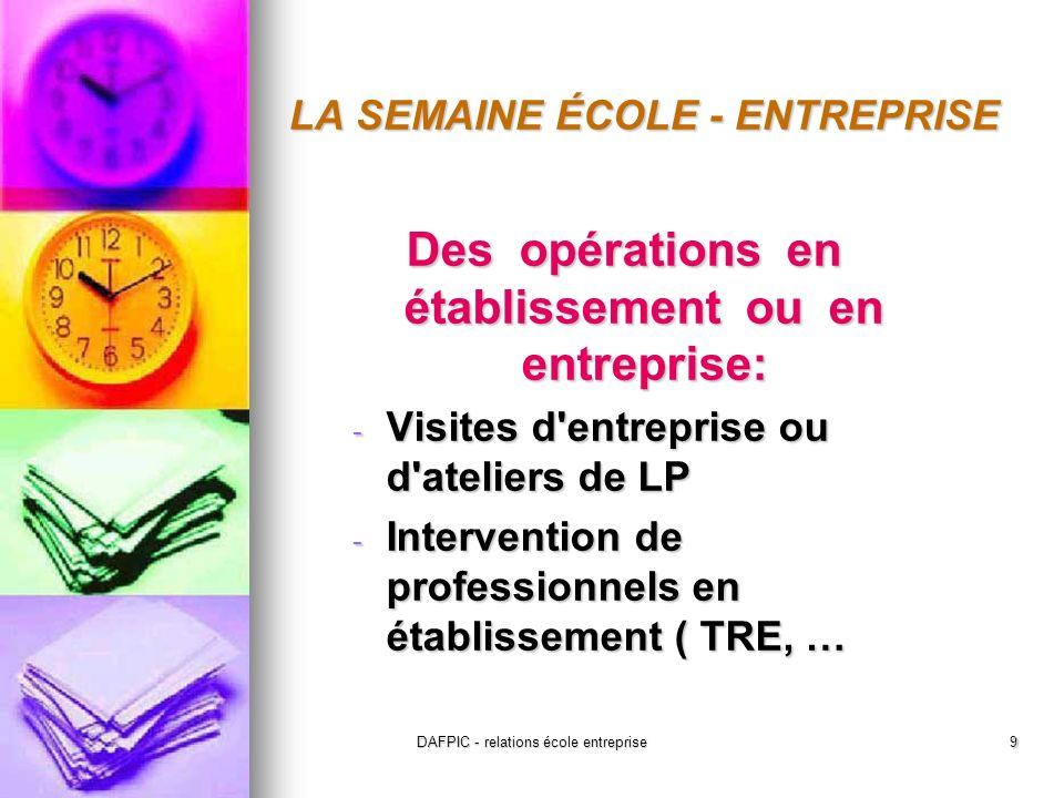 DAFPIC - relations école entreprise9 LA SEMAINE ÉCOLE - ENTREPRISE Des opérations en établissement ou en entreprise: - Visites d entreprise ou d ateliers de LP - Intervention de professionnels en établissement ( TRE, …