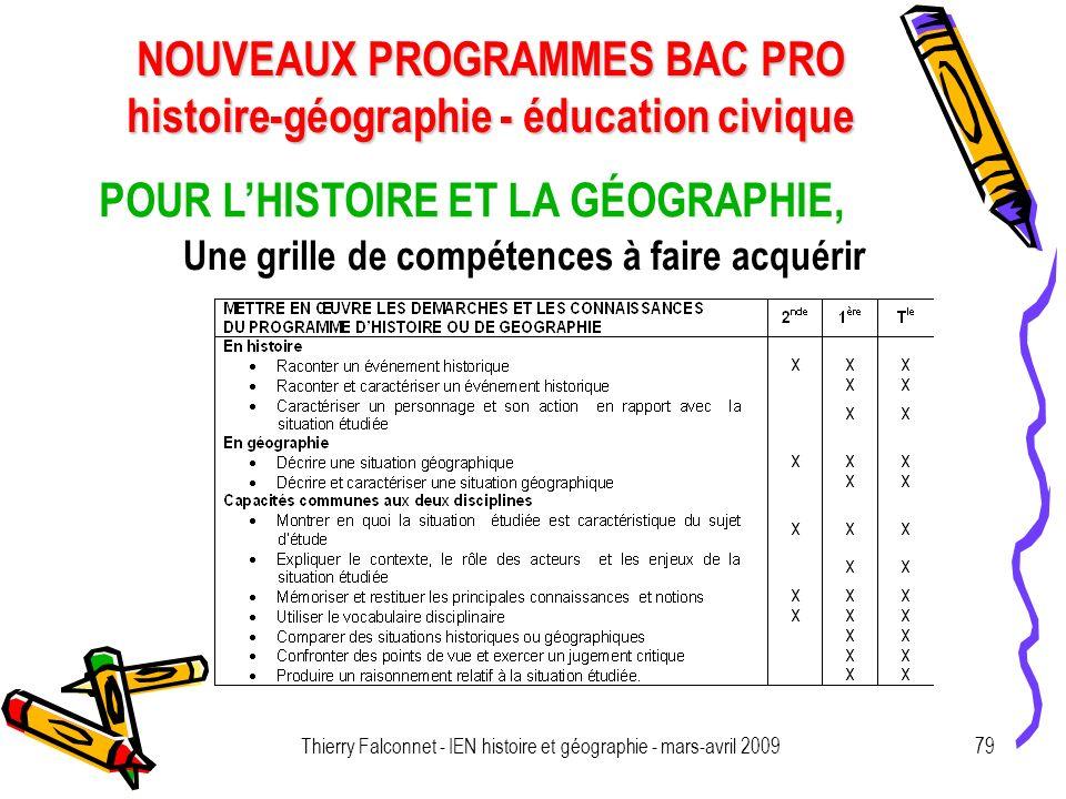 NOUVEAUX PROGRAMMES BAC PRO histoire-géographie - éducation civique Thierry Falconnet - IEN histoire et géographie - mars-avril 200979 Une grille de c