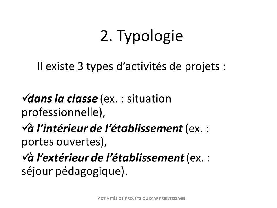2. Typologie Il existe 3 types dactivités de projets : dans la classe (ex. : situation professionnelle), à lintérieur de létablissement (ex. : portes
