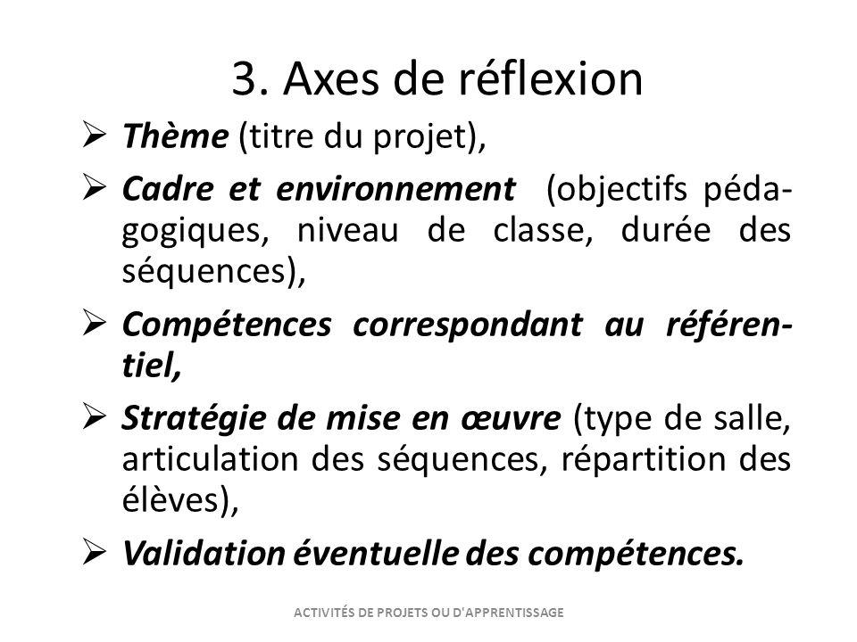 3. Axes de réflexion Thème (titre du projet), Cadre et environnement (objectifs péda- gogiques, niveau de classe, durée des séquences), Compétences co