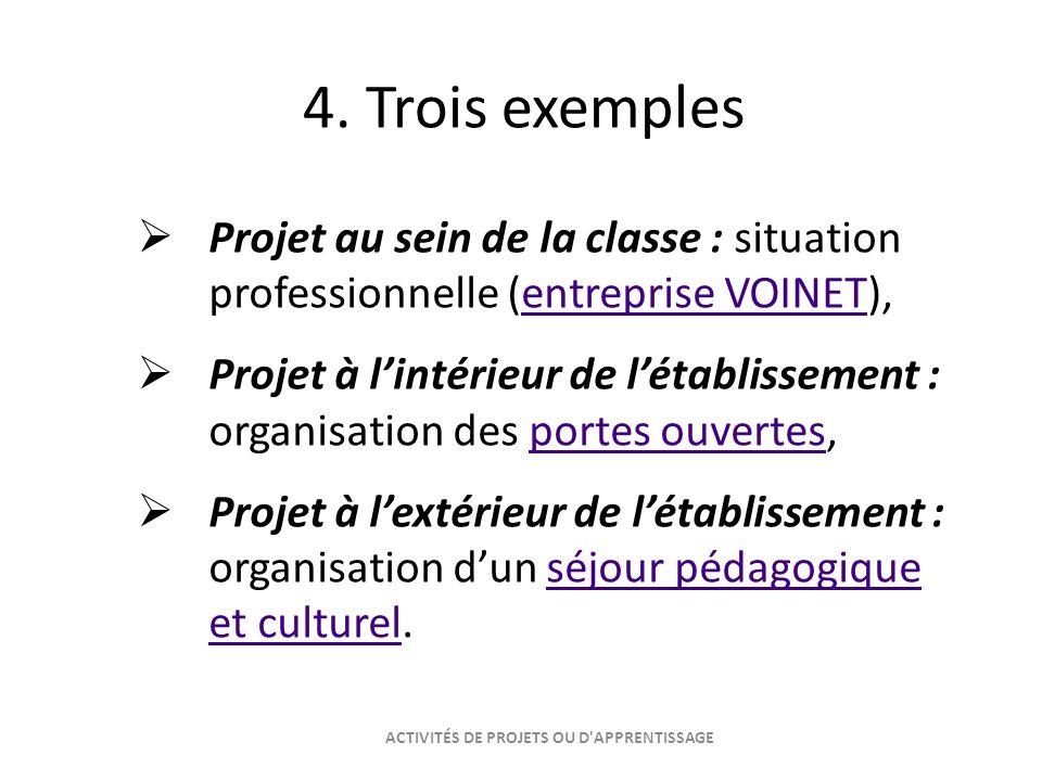4. Trois exemples Projet au sein de la classe : situation professionnelle (entreprise VOINET),entreprise VOINET Projet à lintérieur de létablissement