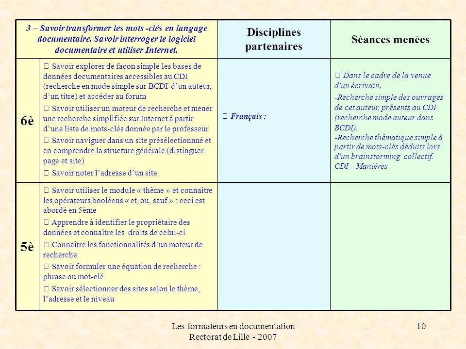 Les formateurs en documentation Rectorat de Lille - 2007 10 Dans le cadre de la venue d'un écrivain, -Recherche simple des ouvrages de cet auteur, pré