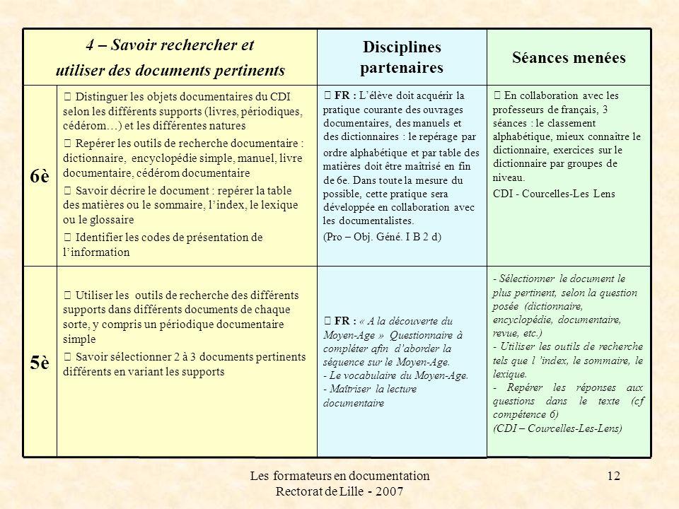Les formateurs en documentation Rectorat de Lille - 2007 12 En collaboration avec les professeurs de français, 3 séances : le classement alphabétique,