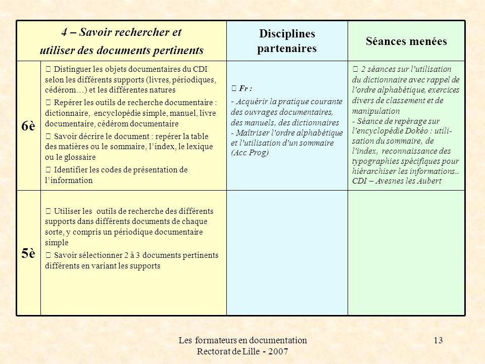 Les formateurs en documentation Rectorat de Lille - 2007 13  2 séances sur l'utilisation du dictionnaire avec rappel de l'ordre alphabétique, exercic