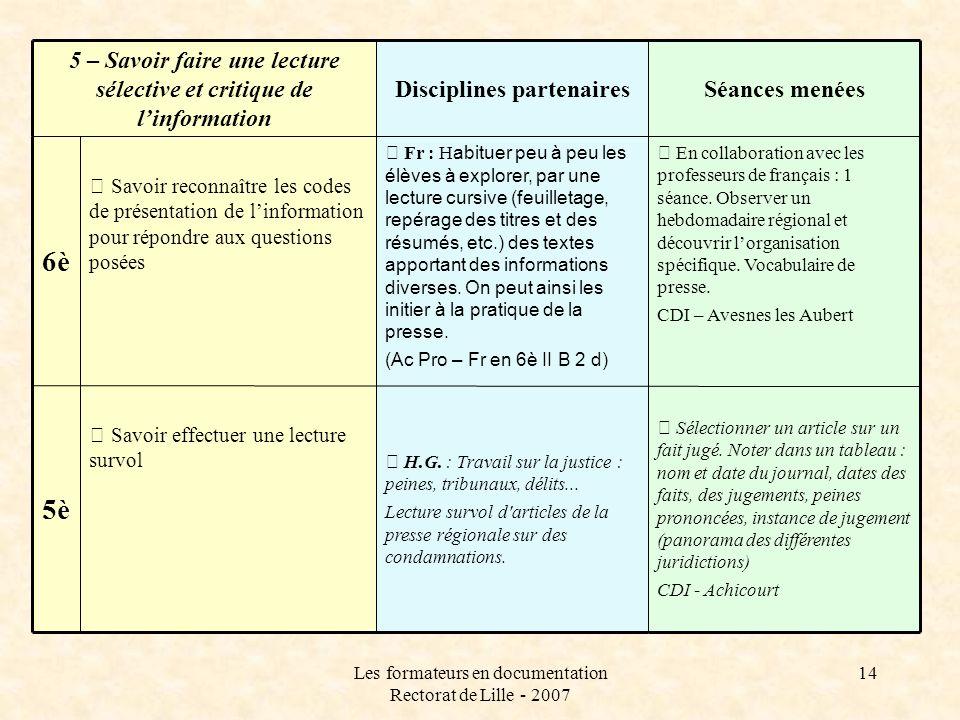 Les formateurs en documentation Rectorat de Lille - 2007 14  En collaboration avec les professeurs de français : 1 séance. Observer un hebdomadaire r