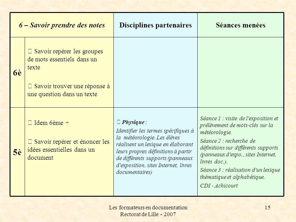 Les formateurs en documentation Rectorat de Lille - 2007 15 Savoir repérer les groupes de mots essentiels dans un texte Savoir trouver une réponse à u