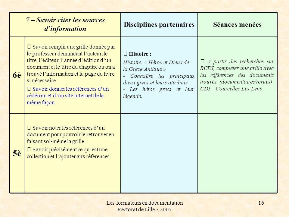 Les formateurs en documentation Rectorat de Lille - 2007 16  A partir des recherches sur BCDI, compléter une grille avec les références des documents