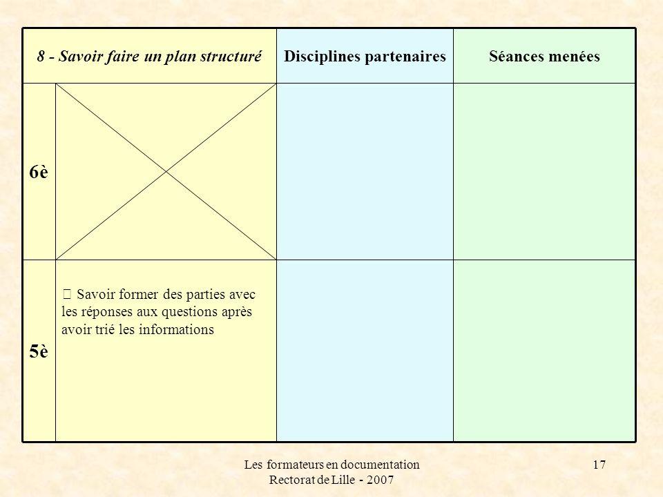 Les formateurs en documentation Rectorat de Lille - 2007 17 6è Savoir former des parties avec les réponses aux questions après avoir trié les informat