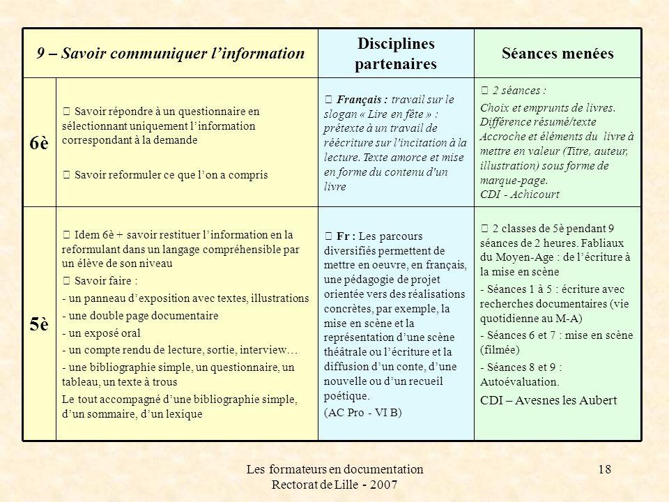 Les formateurs en documentation Rectorat de Lille - 2007 18 2 séances : Choix et emprunts de livres. Différence résumé/texte Accroche et éléments du l