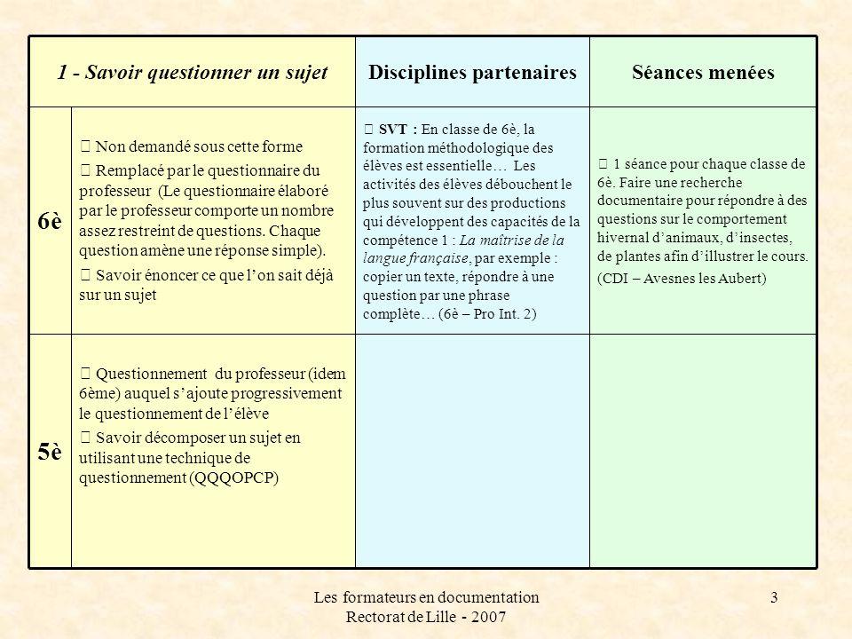 Les formateurs en documentation Rectorat de Lille - 2007 3  1 séance pour chaque classe de 6è. Faire une recherche documentaire pour répondre à des q