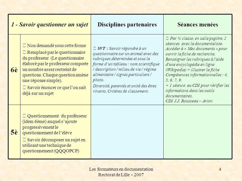 Les formateurs en documentation Rectorat de Lille - 2007 4  Par ½ classe, en salle pupitre, 2 séances avec la documentaliste. Accéder à « Mes documen