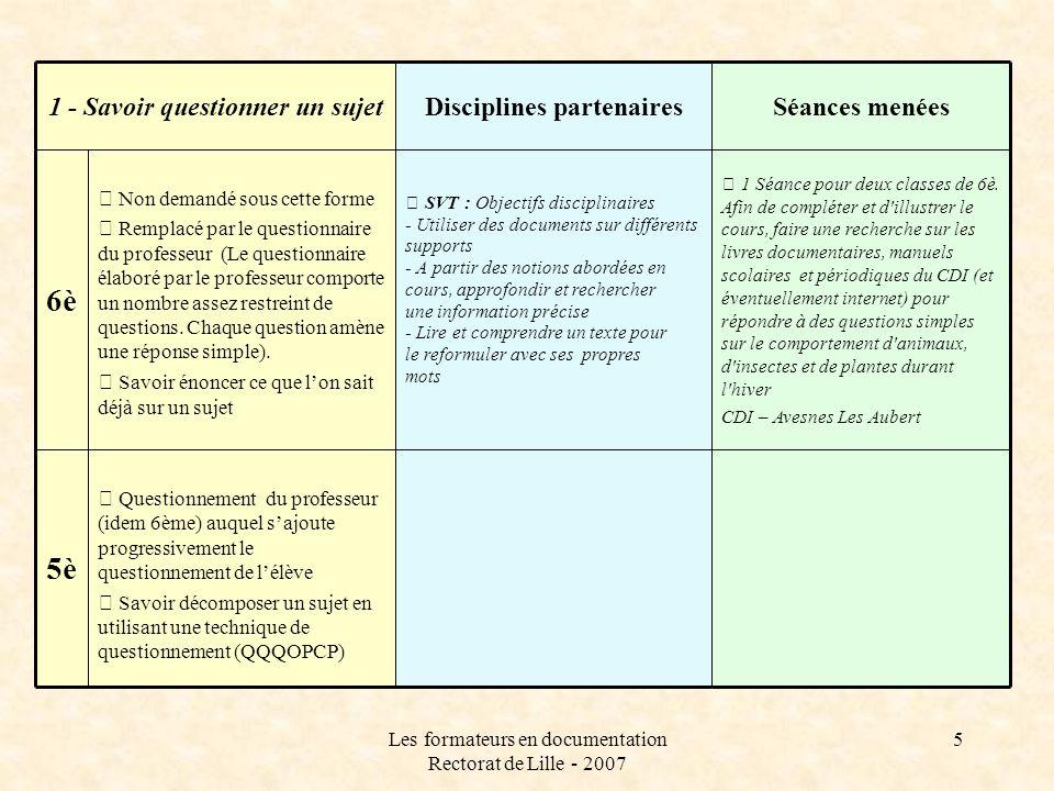 Les formateurs en documentation Rectorat de Lille - 2007 5  1 Séance pour deux classes de 6è. Afin de compléter et d'illustrer le cours, faire une re