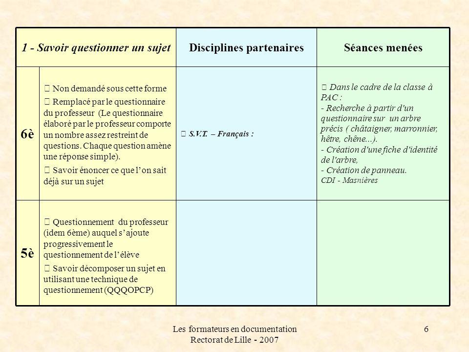 Les formateurs en documentation Rectorat de Lille - 2007 6 Dans le cadre de la classe à PAC : - Recherche à partir d'un questionnaire sur un arbre pré