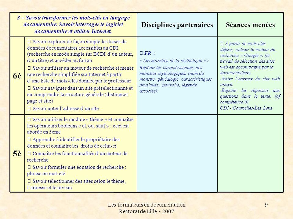 Les formateurs en documentation Rectorat de Lille - 2007 9  A partir de mots-clés définis, utiliser le moteur de recherche « Google ». (le travail de