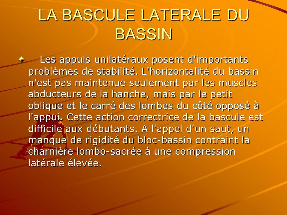 LA BASCULE LATERALE DU BASSIN Les appuis unilatéraux posent d'importants problèmes de stabilité. L'horizontalité du bassin n'est pas maintenue seuleme